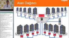 D45 Yüksek Performanslı İnterkom Sistemi Semineri - Seminerin Tamamı